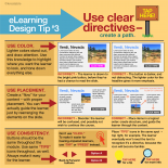 Use Clear Directives Infographic