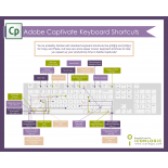 Adobe Captivate Keyboard Shortcuts