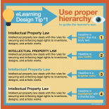 Use Proper Hierarchy Infographic